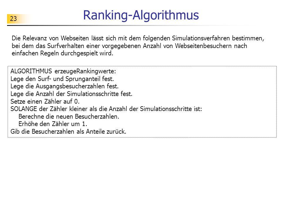 23 Ranking-Algorithmus Die Relevanz von Webseiten lässt sich mit dem folgenden Simulationsverfahren bestimmen, bei dem das Surfverhalten einer vorgegebenen Anzahl von Webseitenbesuchern nach einfachen Regeln durchgespielt wird.