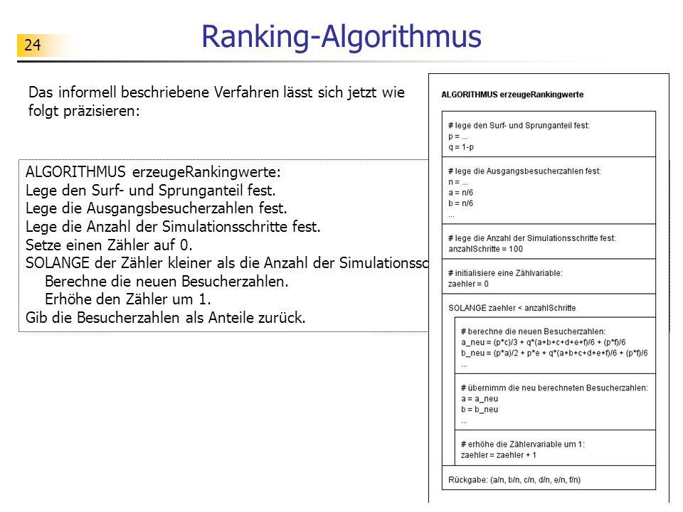 24 Ranking-Algorithmus Das informell beschriebene Verfahren lässt sich jetzt wie folgt präzisieren: ALGORITHMUS erzeugeRankingwerte: Lege den Surf- und Sprunganteil fest.