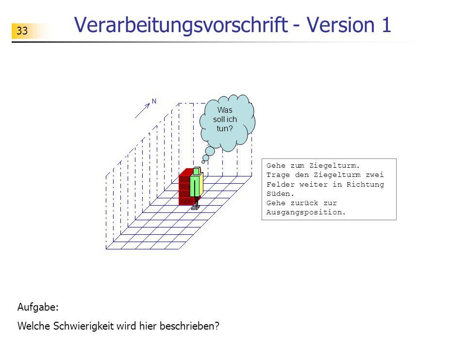 33 Verarbeitungsvorschrift - Version 1 Aufgabe: Welche Schwierigkeit wird hier beschrieben.