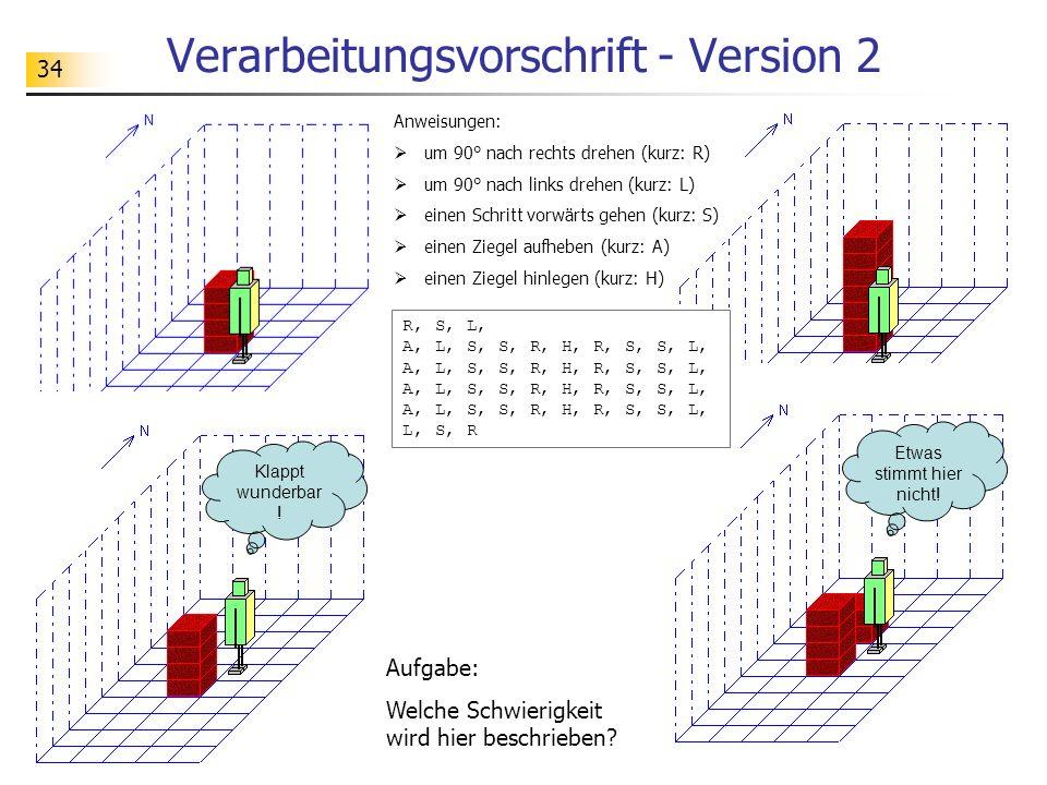 34 Verarbeitungsvorschrift - Version 2 Anweisungen:  um 90° nach rechts drehen (kurz: R)  um 90° nach links drehen (kurz: L)  einen Schritt vorwärts gehen (kurz: S)  einen Ziegel aufheben (kurz: A)  einen Ziegel hinlegen (kurz: H) Aufgabe: Welche Schwierigkeit wird hier beschrieben.