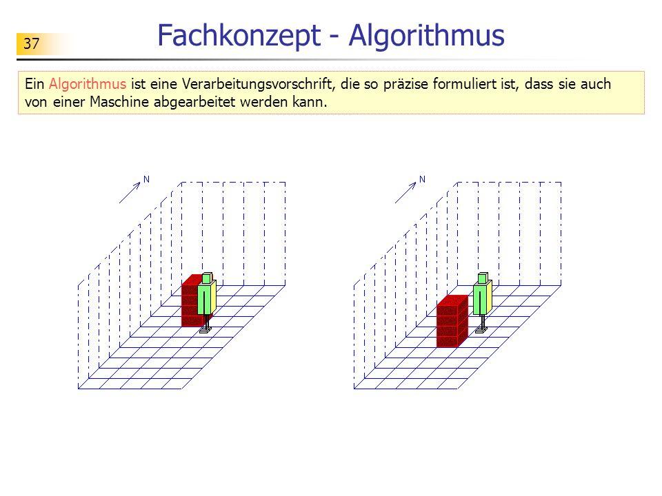 37 Fachkonzept - Algorithmus Ein Algorithmus ist eine Verarbeitungsvorschrift, die so präzise formuliert ist, dass sie auch von einer Maschine abgearbeitet werden kann.