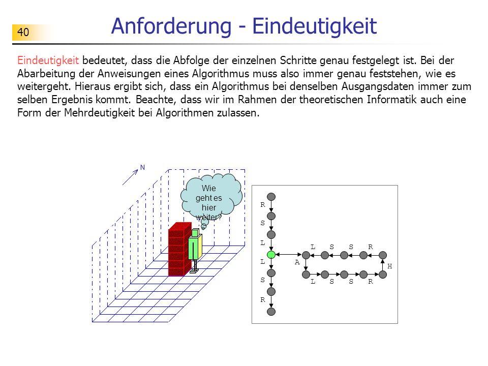 40 Anforderung - Eindeutigkeit Eindeutigkeit bedeutet, dass die Abfolge der einzelnen Schritte genau festgelegt ist.