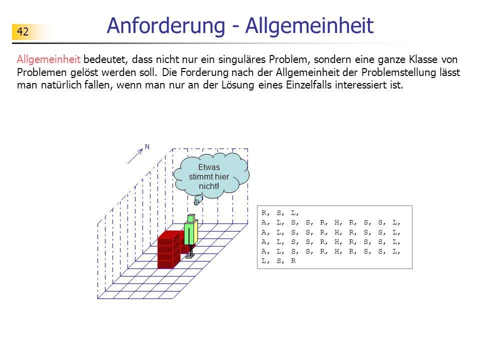 42 Anforderung - Allgemeinheit Allgemeinheit bedeutet, dass nicht nur ein singuläres Problem, sondern eine ganze Klasse von Problemen gelöst werden soll.