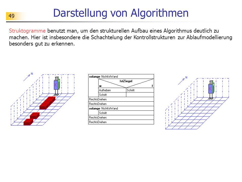 49 Darstellung von Algorithmen Struktogramme benutzt man, um den strukturellen Aufbau eines Algorithmus deutlich zu machen.