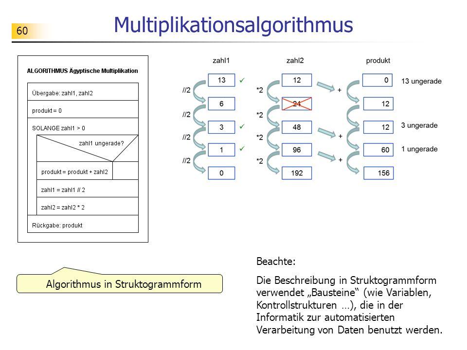 """60 Multiplikationsalgorithmus Algorithmus in Struktogrammform Beachte: Die Beschreibung in Struktogrammform verwendet """"Bausteine (wie Variablen, Kontrollstrukturen …), die in der Informatik zur automatisierten Verarbeitung von Daten benutzt werden."""