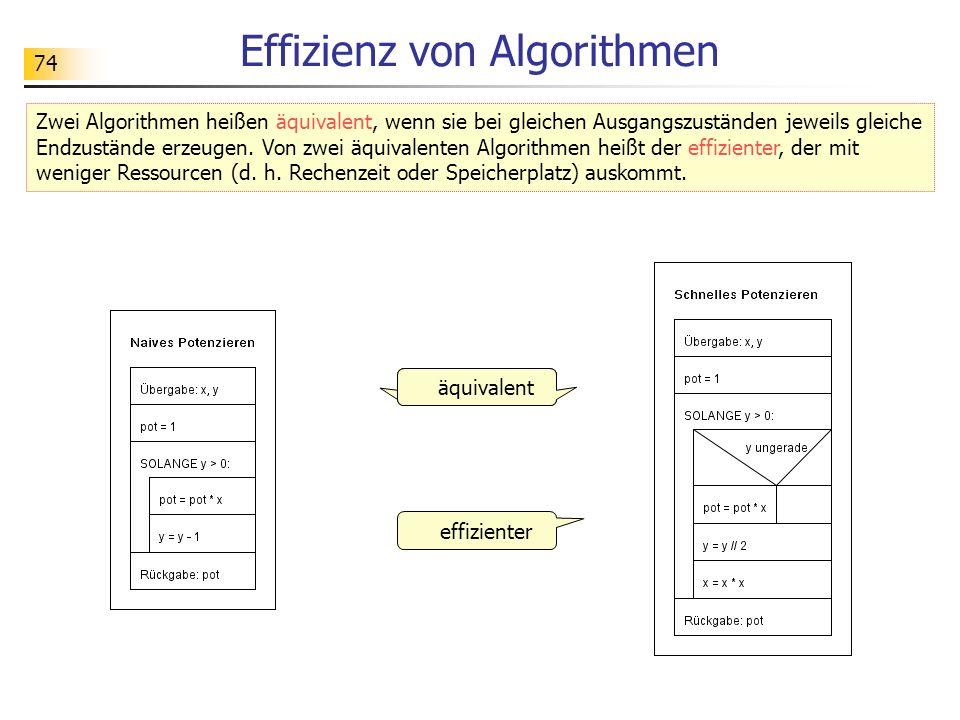 74 Effizienz von Algorithmen Zwei Algorithmen heißen äquivalent, wenn sie bei gleichen Ausgangszuständen jeweils gleiche Endzustände erzeugen.