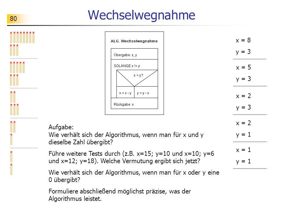 80 Wechselwegnahme Aufgabe: Wie verhält sich der Algorithmus, wenn man für x und y dieselbe Zahl übergibt.