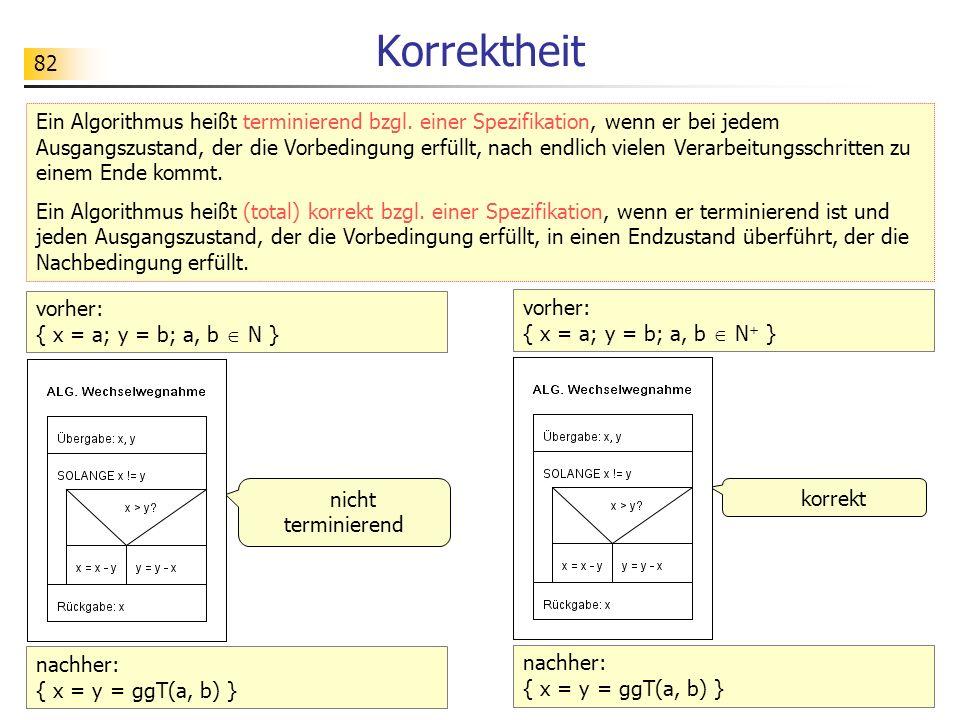 82 Korrektheit Ein Algorithmus heißt terminierend bzgl.