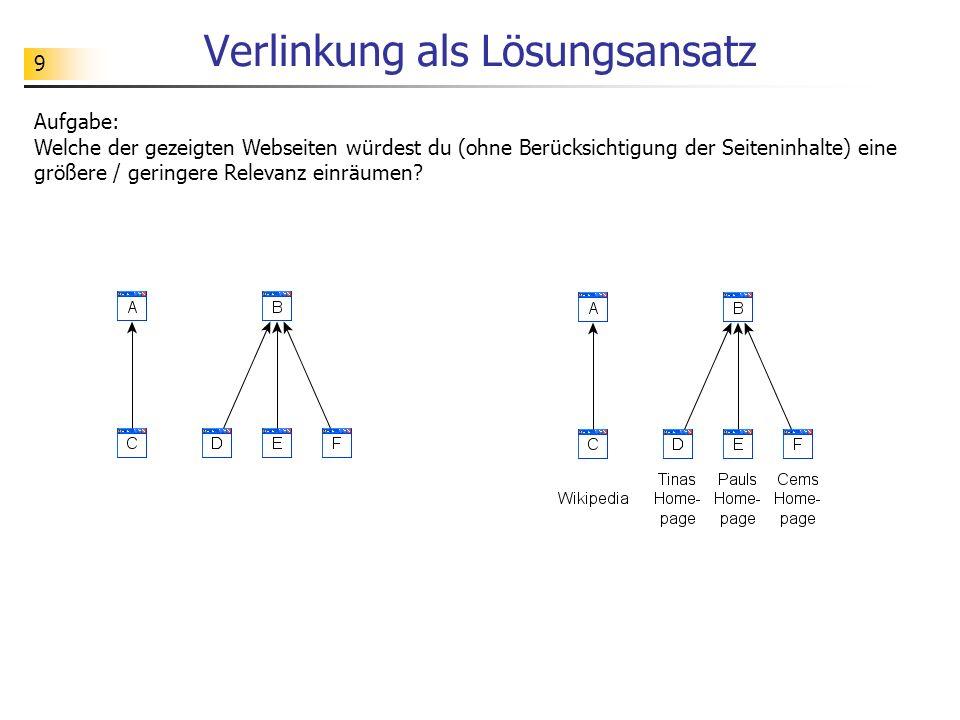9 Verlinkung als Lösungsansatz Aufgabe: Welche der gezeigten Webseiten würdest du (ohne Berücksichtigung der Seiteninhalte) eine größere / geringere Relevanz einräumen