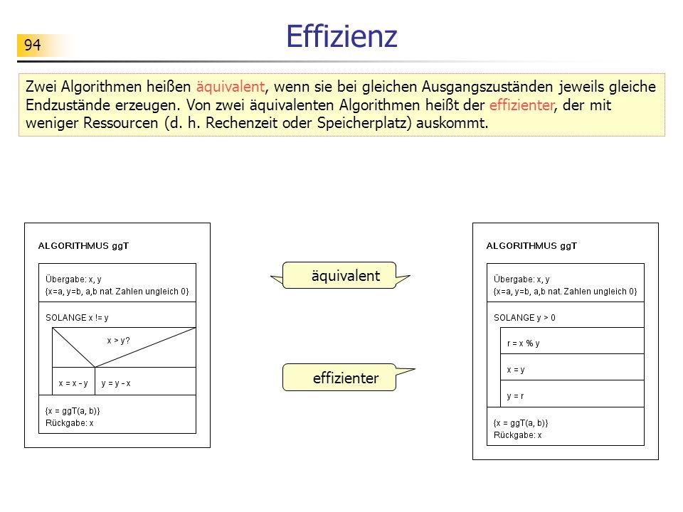 94 Effizienz Zwei Algorithmen heißen äquivalent, wenn sie bei gleichen Ausgangszuständen jeweils gleiche Endzustände erzeugen.