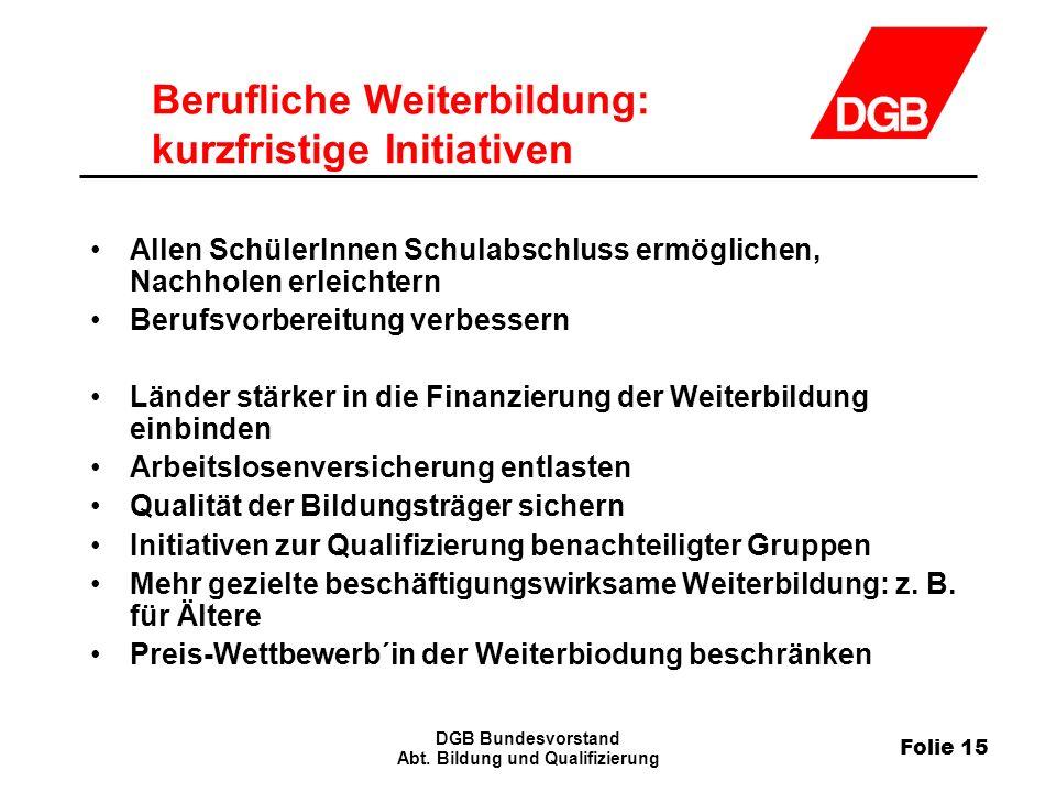 Folie 15 DGB Bundesvorstand Abt.