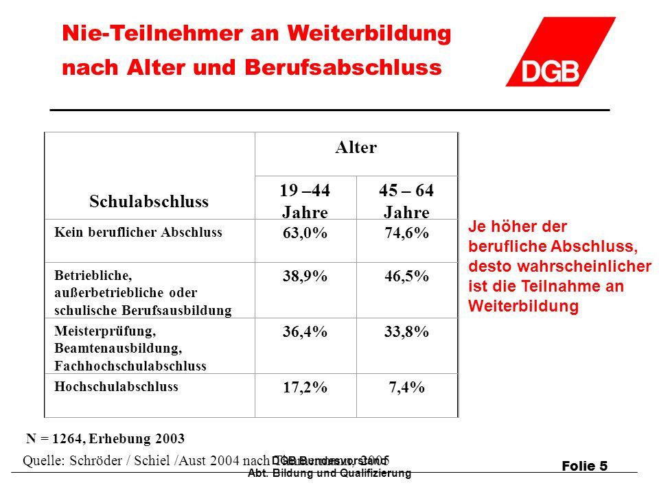 Folie 5 DGB Bundesvorstand Abt.