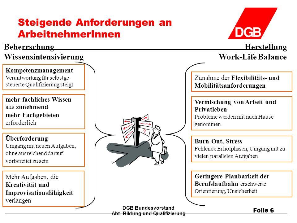 Folie 6 DGB Bundesvorstand Abt.