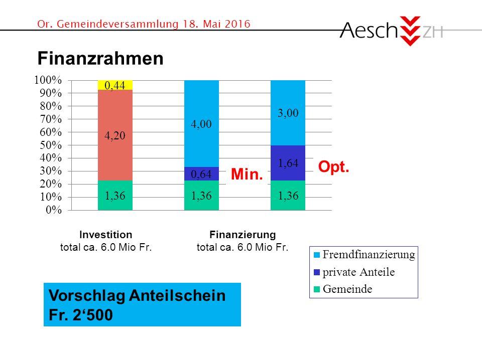 Or. Gemeindeversammlung 18. Mai 2016 Finanzrahmen Min. Opt. Vorschlag Anteilschein Fr. 2'500