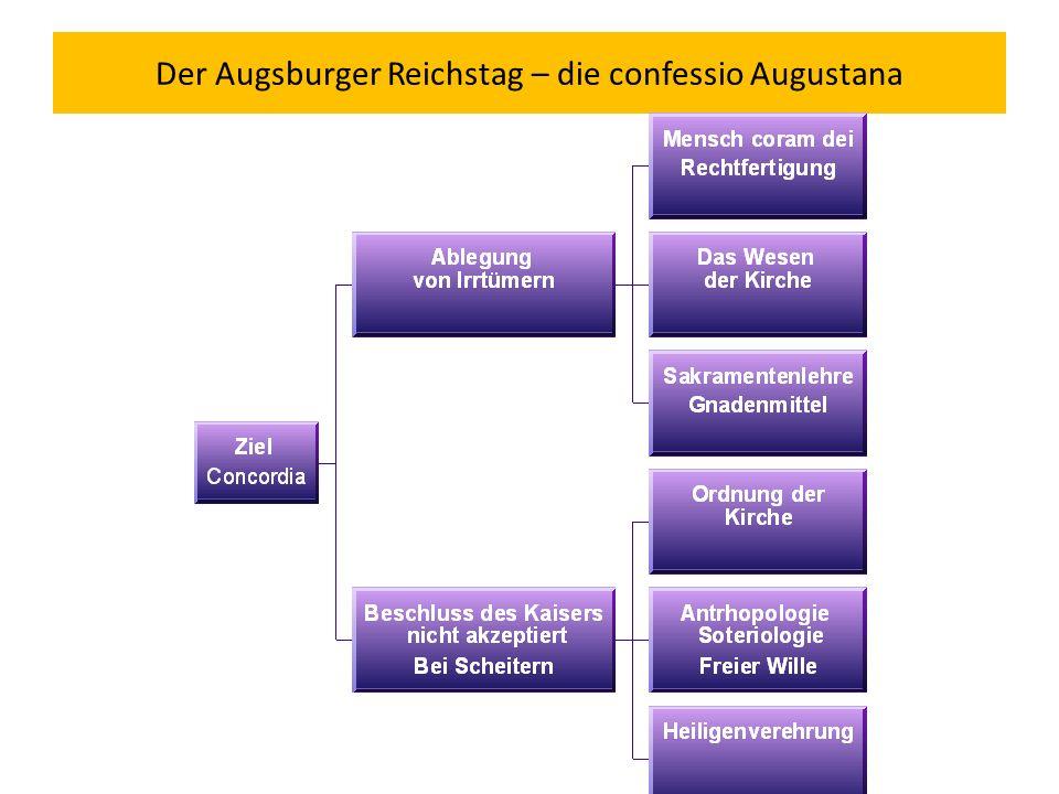 Der Augsburger Reichstag – die confessio Augustana