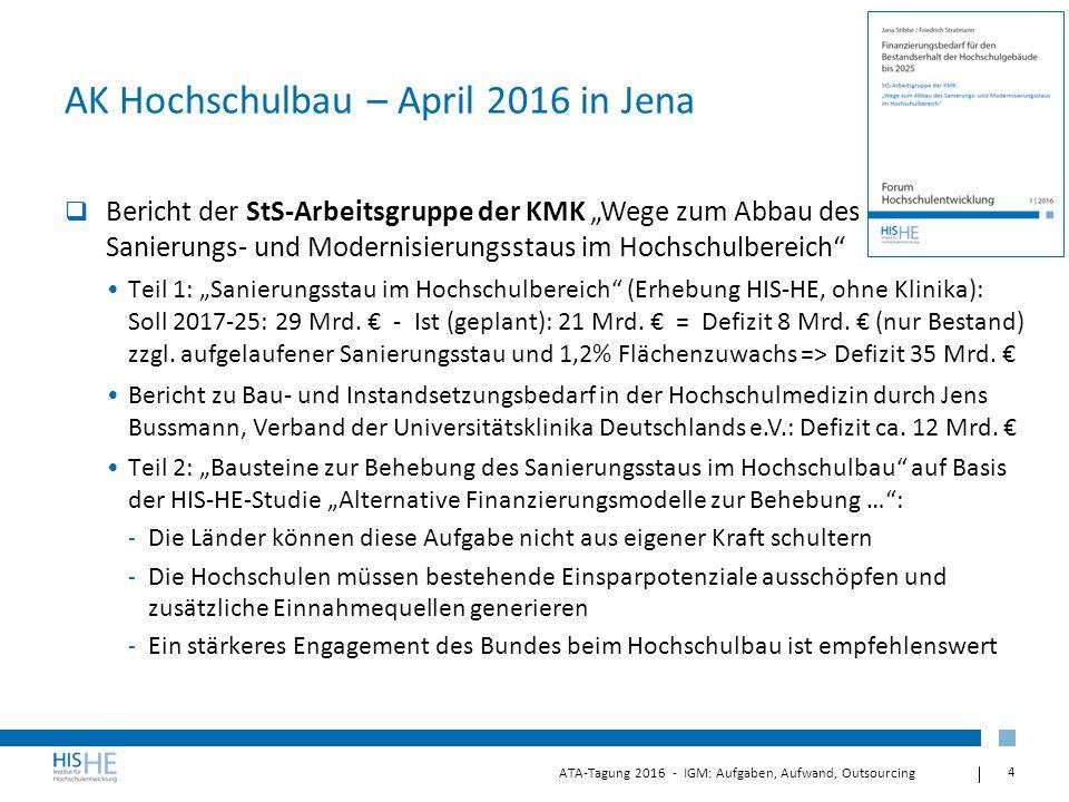 """4 ATA-Tagung 2016 - IGM: Aufgaben, Aufwand, Outsourcing AK Hochschulbau – April 2016 in Jena  Bericht der StS-Arbeitsgruppe der KMK """"Wege zum Abbau des Sanierungs- und Modernisierungsstaus im Hochschulbereich Teil 1: """"Sanierungsstau im Hochschulbereich (Erhebung HIS-HE, ohne Klinika): Soll 2017-25: 29 Mrd."""