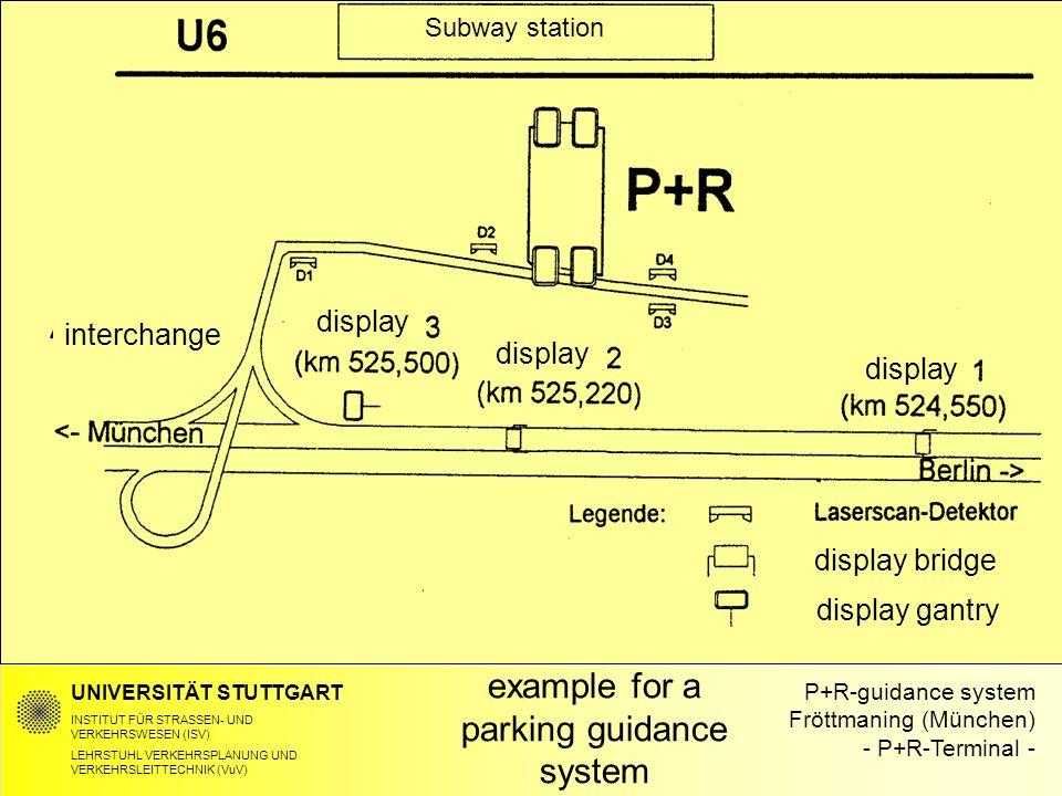 UNIVERSITÄT STUTTGART INSTITUT FÜR STRASSEN- UND VERKEHRSWESEN (ISV) LEHRSTUHL VERKEHRSPLANUNG UND VERKEHRSLEITTECHNIK (VuV) P+R-guidance system Fröttmaning (München) - P+R-Terminal - UNIVERSITÄT STUTTGART INSTITUT FÜR STRASSEN- UND VERKEHRSWESEN (ISV) LEHRSTUHL VERKEHRSPLANUNG UND VERKEHRSLEITTECHNIK (VuV) example for a parking guidance system interchange display display bridge display gantry Subway station