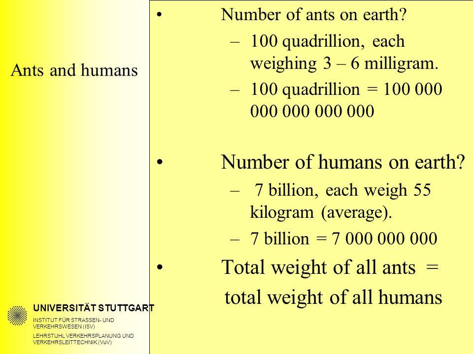 UNIVERSITÄT STUTTGART INSTITUT FÜR STRASSEN- UND VERKEHRSWESEN (ISV) LEHRSTUHL VERKEHRSPLANUNG UND VERKEHRSLEITTECHNIK (VuV) Ants and humans Number of ants on earth.