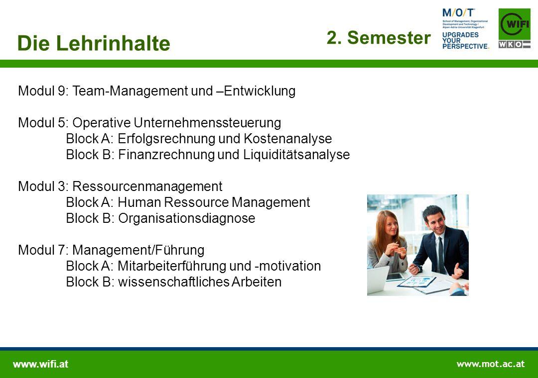 www.wifi.at www.mot.ac.at 2. Semester Die Lehrinhalte Modul 9: Team-Management und –Entwicklung Modul 5: Operative Unternehmenssteuerung Block A: Erfo