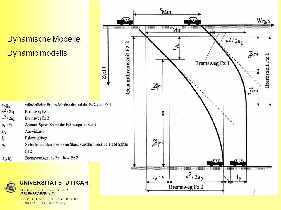 Dynamische Modelle Dynamic modells UNIVERSITÄT STUTTGART INSTITUT FÜR STRASSEN- UND VERKEHRSWESEN (ISV) LEHRSTUHL VERKEHRSPLANUNG UND VERKEHRSLEITTECH