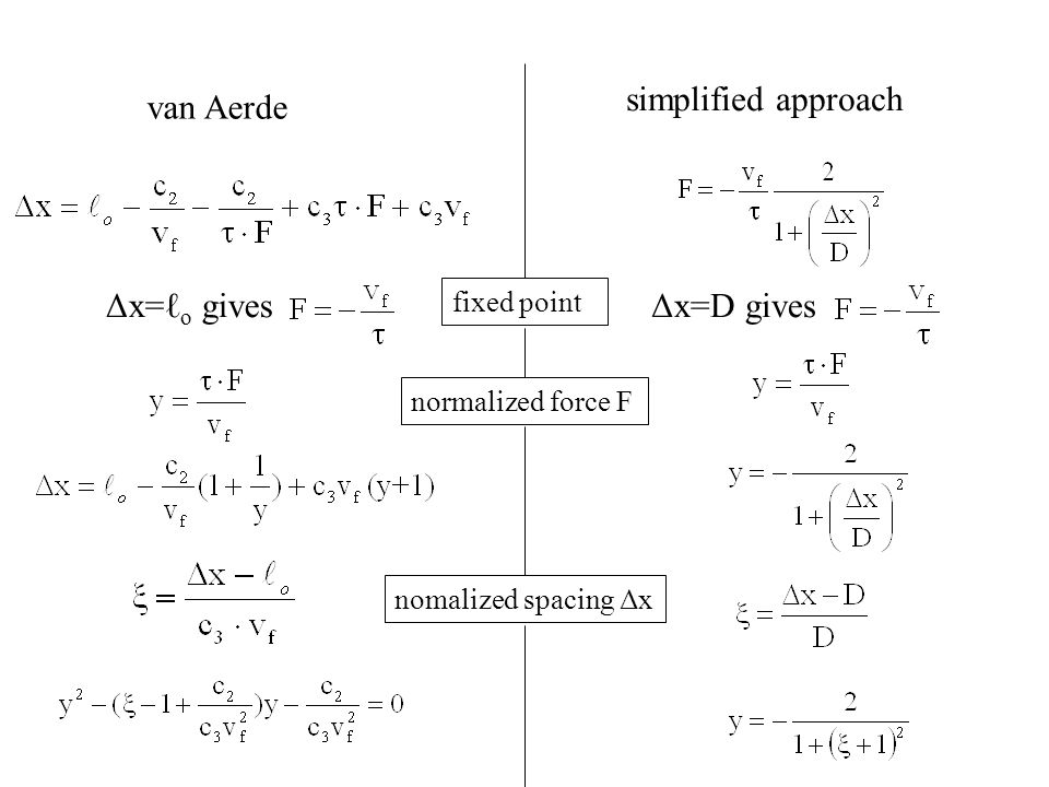 van Aerde simplified approach Δx=ℓ o givesΔx=D gives fixed point normalized force F nomalized spacing Δx