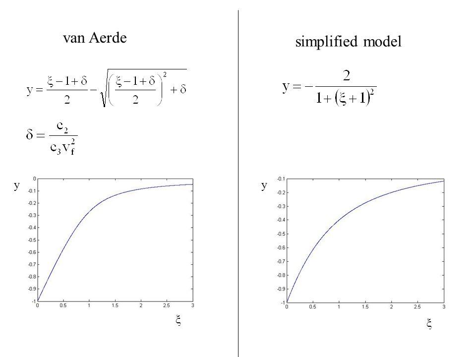 van Aerde simplified model y ξ y ξ