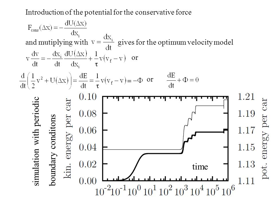 Introduction of the potential for the conservative force and mutiplying with gives for the optimum velocity model or time simulation with periodicboundary conditons