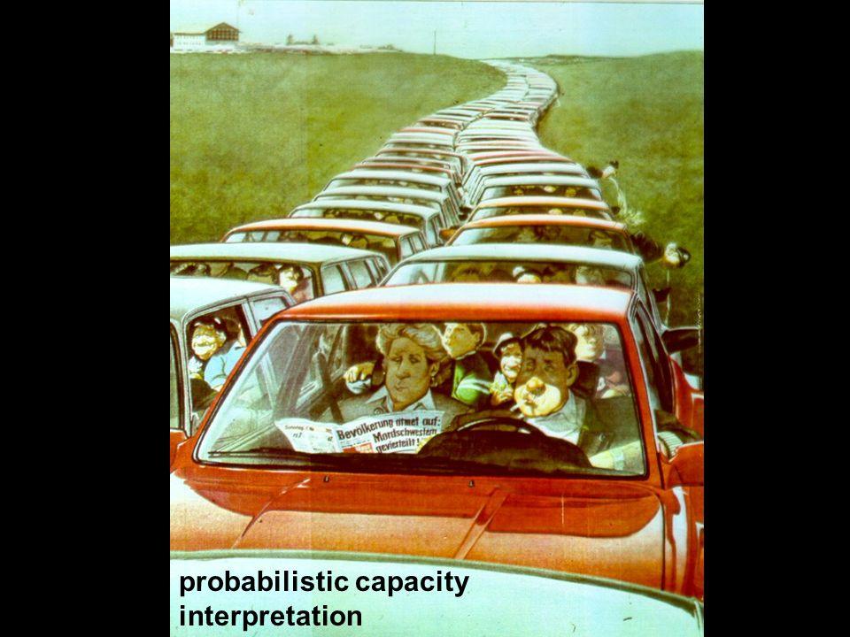 probabilistic capacity interpretation