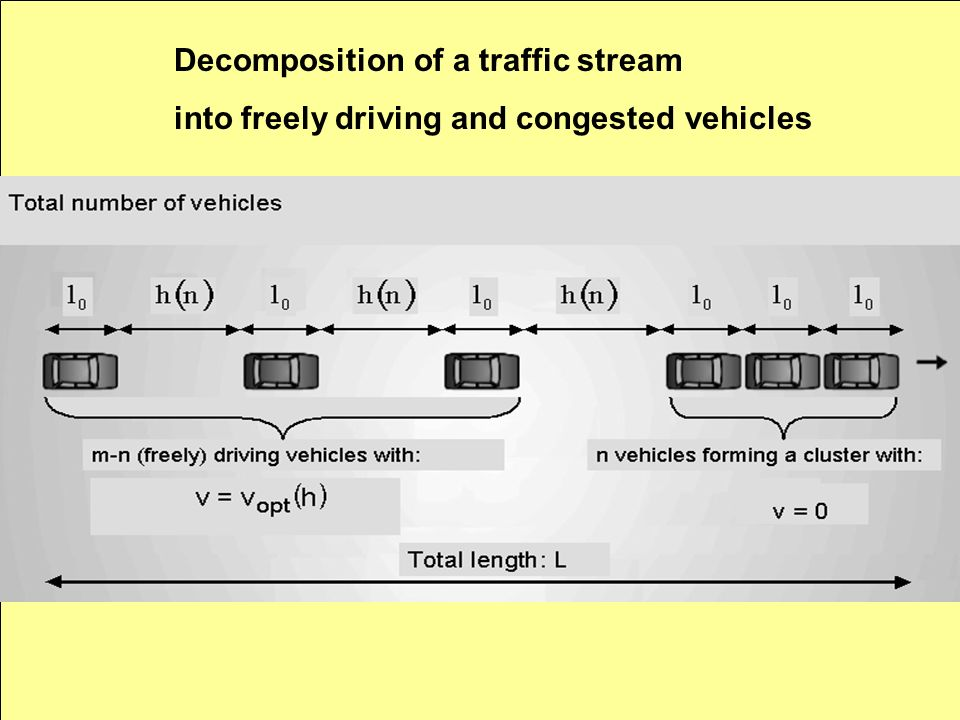 Decomposition of a traffic stream into freely driving and congested vehicles