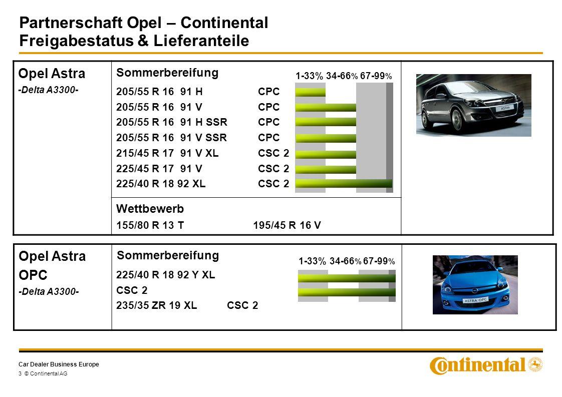 Car Dealer Business Europe 3 © Continental AG Opel Astra -Delta A3300- Sommerbereifung Wettbewerb 155/80 R 13 T 195/45 R 16 V 205/55 R 16 91 H CPC 205/55 R 16 91 VCPC 205/55 R 16 91 H SSR CPC 205/55 R 16 91 V SSR CPC 215/45 R 17 91 V XLCSC 2 225/45 R 17 91 VCSC 2 225/40 R 18 92 XLCSC 2 1-33%34-66 % 67-99 % Opel Astra OPC -Delta A3300- Sommerbereifung 225/40 R 18 92 Y XL CSC 2 235/35 ZR 19 XL CSC 2 1-33%34-66 % 67-99 % Partnerschaft Opel – Continental Freigabestatus & Lieferanteile