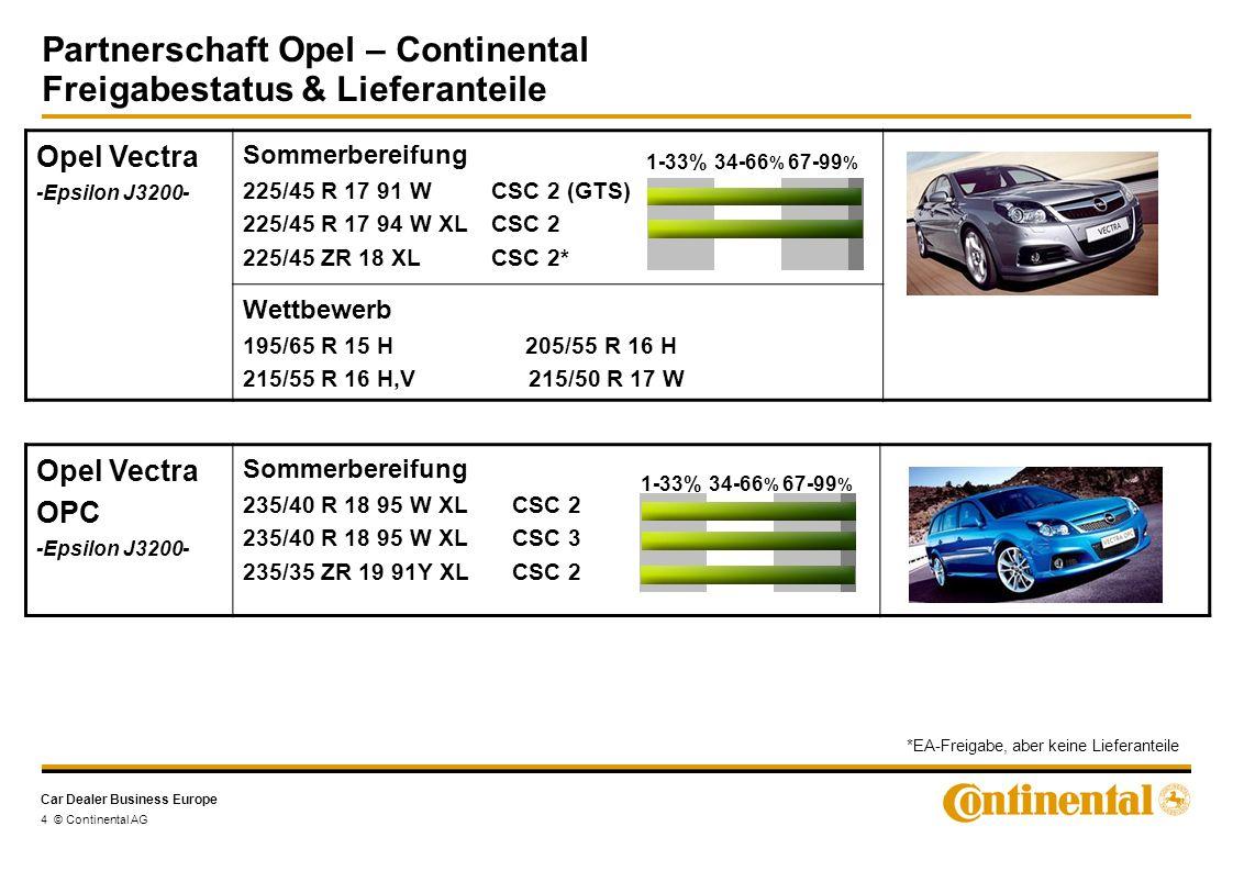 Car Dealer Business Europe 5 © Continental AG Opel Signum -Epsilon J3205- Sommerbereifung Wettbewerb 215/55 R 16 V 215/55 R 17 W 225/45 R 18 W 225/45 R 17 91 WCSC 2 235/35 ZR 19 91 Y XL CSC 1-33%34-66 % 67-99 % Opel Antara Sommerbereifung 215/70 R 16 100 T Wettbewerb 235/65 R 17 108 H XL 1-33%34-66 % 67-99 % Partnerschaft Opel – Continental Freigabestatus & Lieferanteile