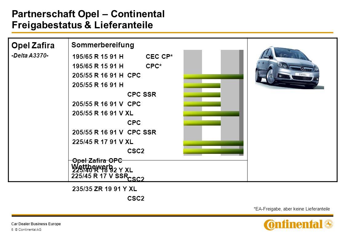 Car Dealer Business Europe 7 © Continental AG Opel Vivaro -X-83- (Renault) Sommerbereifung 195/75 R 16 107/105 T Vanco-8 195/65 R 16 100/98 T Vanco-6 205/65 R 16 107/105 T Vanco-8 215/65 R 16 106/104 T Vanco-6 1-33%34-66 % 67-99 % Opel Movano -X-70 (Renault)- Sommerbereifung 205/75 R 16C 110/108R Vanco-8 225/65 R 16C 112/110R Vanco-8 Wettbewerb 195/65 R16 104/102R 215/65 R16 109/107R 1-33%34-66 % 67-99 % Partnerschaft Opel – Continental Freigabestatus & Lieferanteile *EA-Freigabe, aber keine Lieferanteile