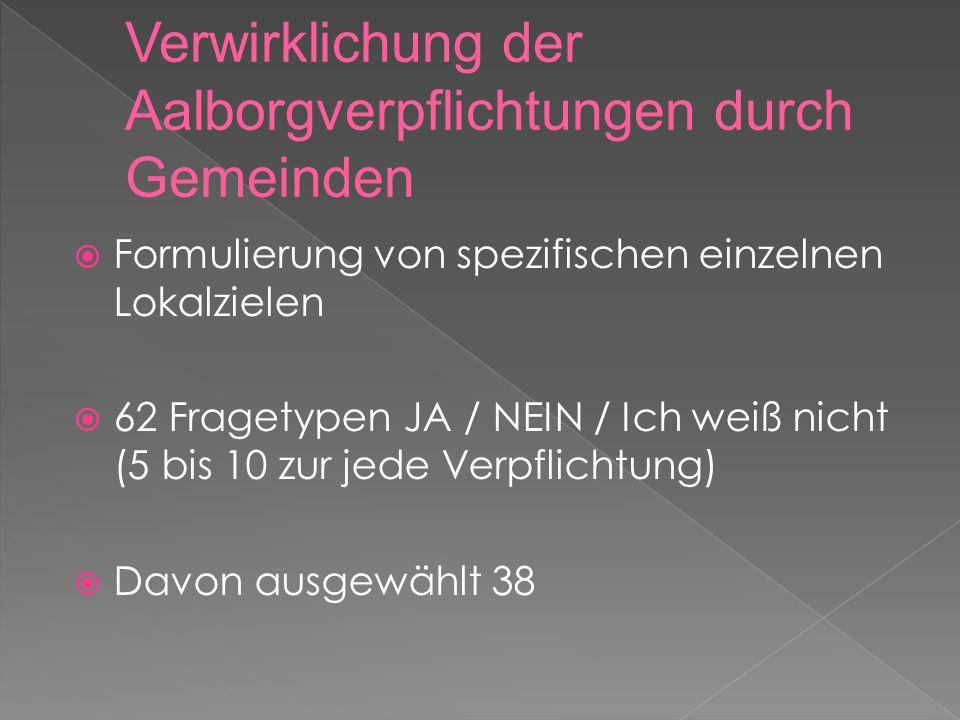  Formulierung von spezifischen einzelnen Lokalzielen  62 Fragetypen JA / NEIN / Ich weiß nicht (5 bis 10 zur jede Verpflichtung)  Davon ausgewählt 38 Verwirklichung der Aalborgverpflichtungen durch Gemeinden