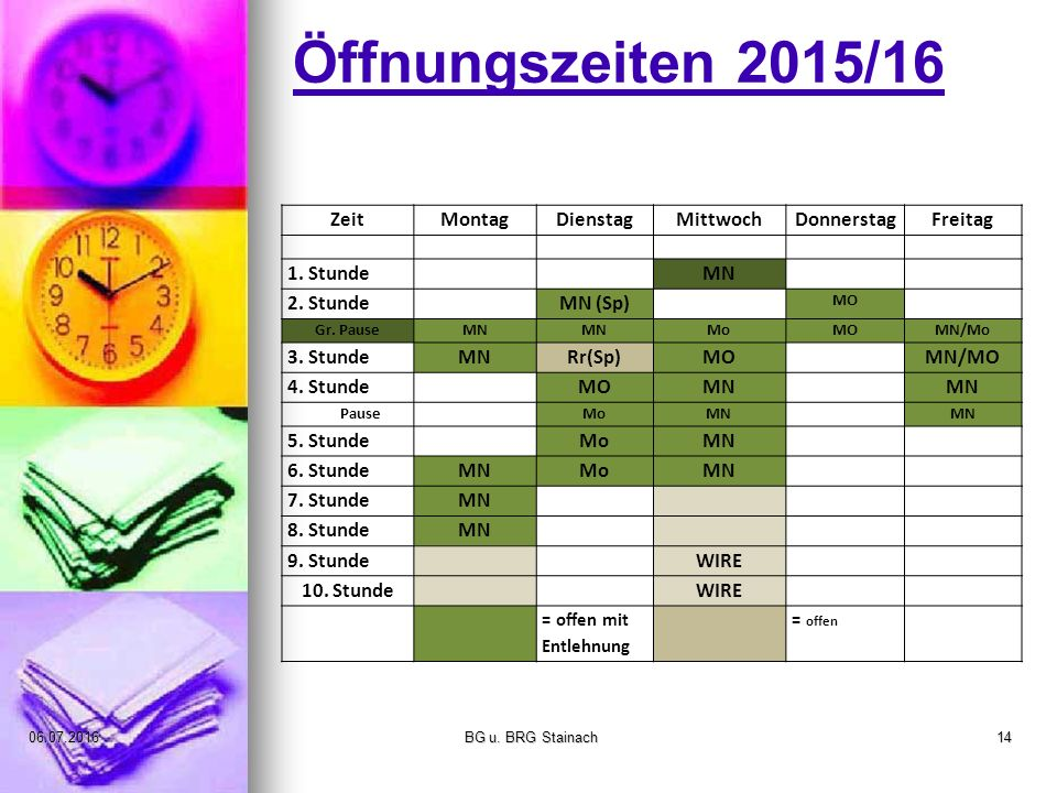 Öffnungszeiten 2015/16 ZeitMontagDienstagMittwochDonnerstagFreitag 1. Stunde MN 2. Stunde MN (Sp) MO Gr. PauseMN MoMOMN/Mo 3. StundeMNRr(Sp)MO MN/MO 4