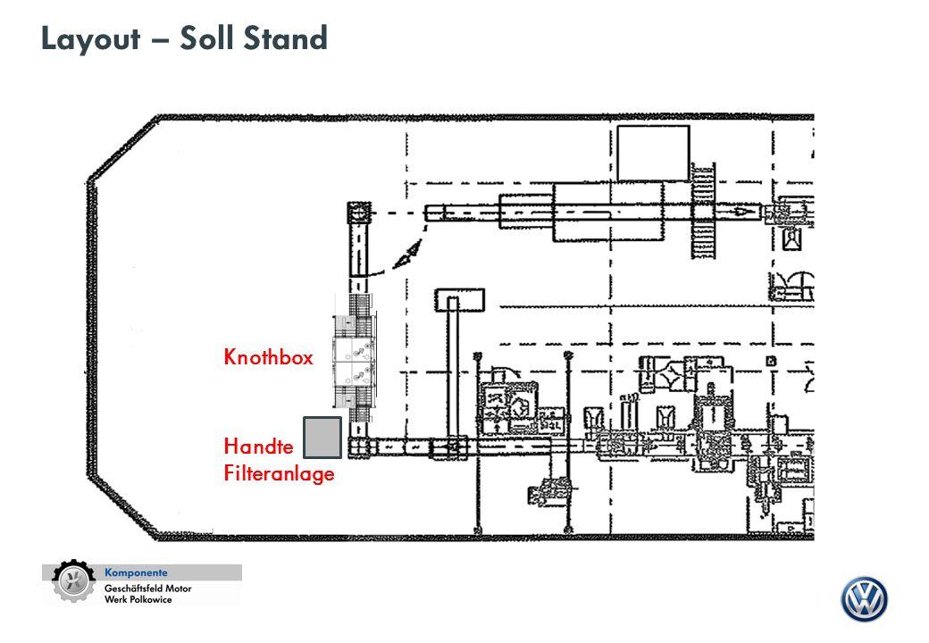 Layout – Soll Stand Knothbox Handte Filteranlage