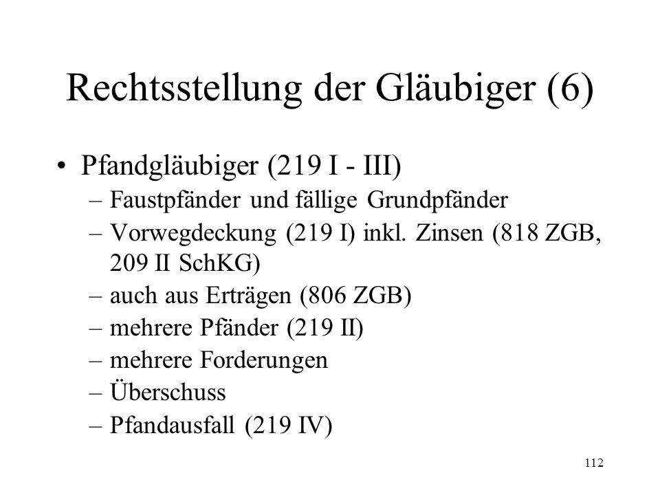 111 Rechtsstellung der Gläubiger (5) Forderungen aus Bürgschaften (215) Konkurs mehrerer Solidarschuldner (216) Teilzahlung eines Solidarschuldners (217) Gesellschafts- und Gesellschafterkonkurs (218)