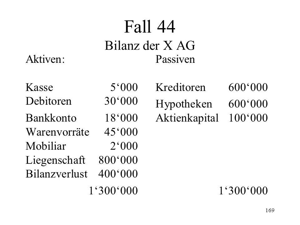 168 Art. 725a 2.