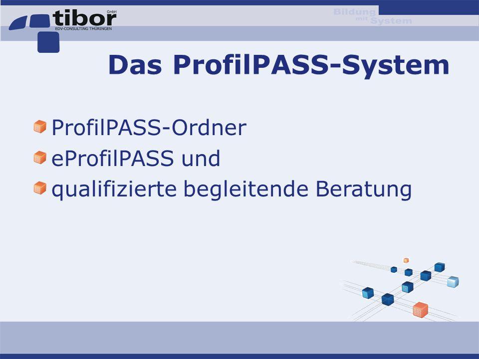 Das ProfilPASS-System ProfilPASS-Ordner eProfilPASS und qualifizierte begleitende Beratung