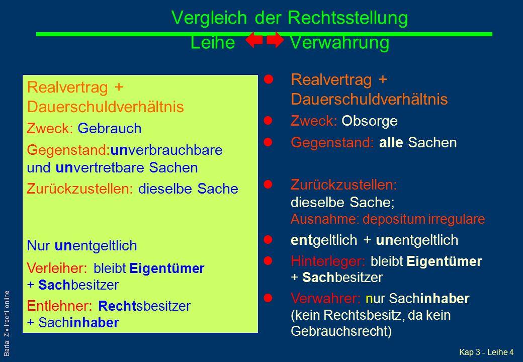 Kap 3 - Leihe 4 Barta: Zivilrecht online Realvertrag + Dauerschuldverhältnis Zweck: Gebrauch Gegenstand:unverbrauchbare und unvertretbare Sachen Zurüc