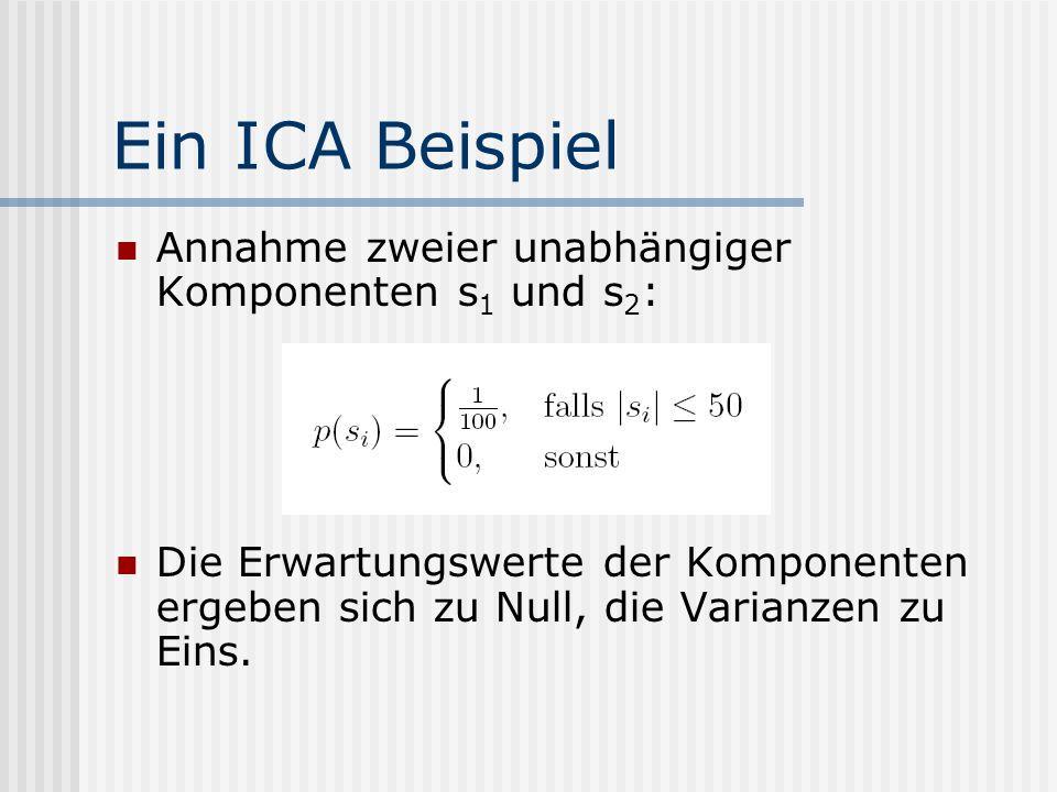 Ein ICA Beispiel Annahme zweier unabhängiger Komponenten s 1 und s 2 : Die Erwartungswerte der Komponenten ergeben sich zu Null, die Varianzen zu Eins.
