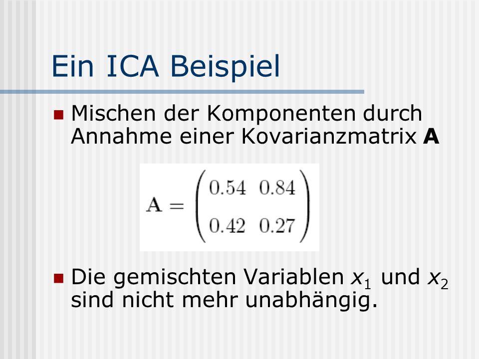 Ein ICA Beispiel Mischen der Komponenten durch Annahme einer Kovarianzmatrix A Die gemischten Variablen x 1 und x 2 sind nicht mehr unabhängig.