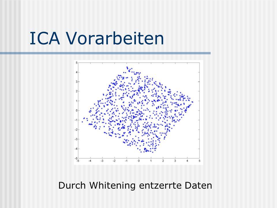 ICA Vorarbeiten Durch Whitening entzerrte Daten