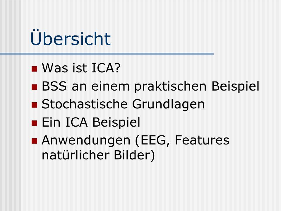 Übersicht Was ist ICA.