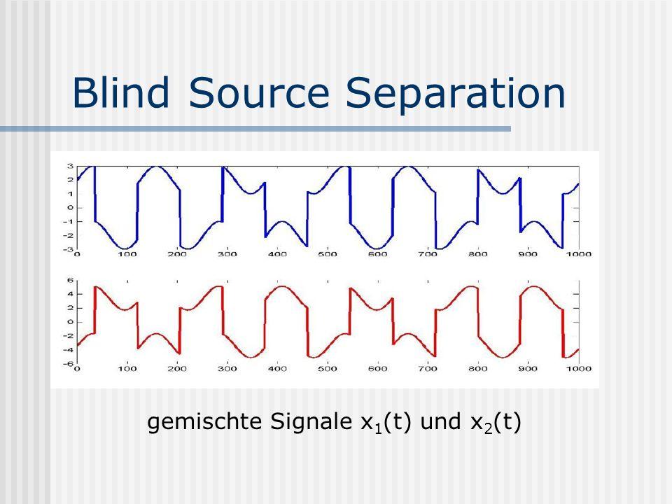 Blind Source Separation durch ICA rekonstruierte Signale