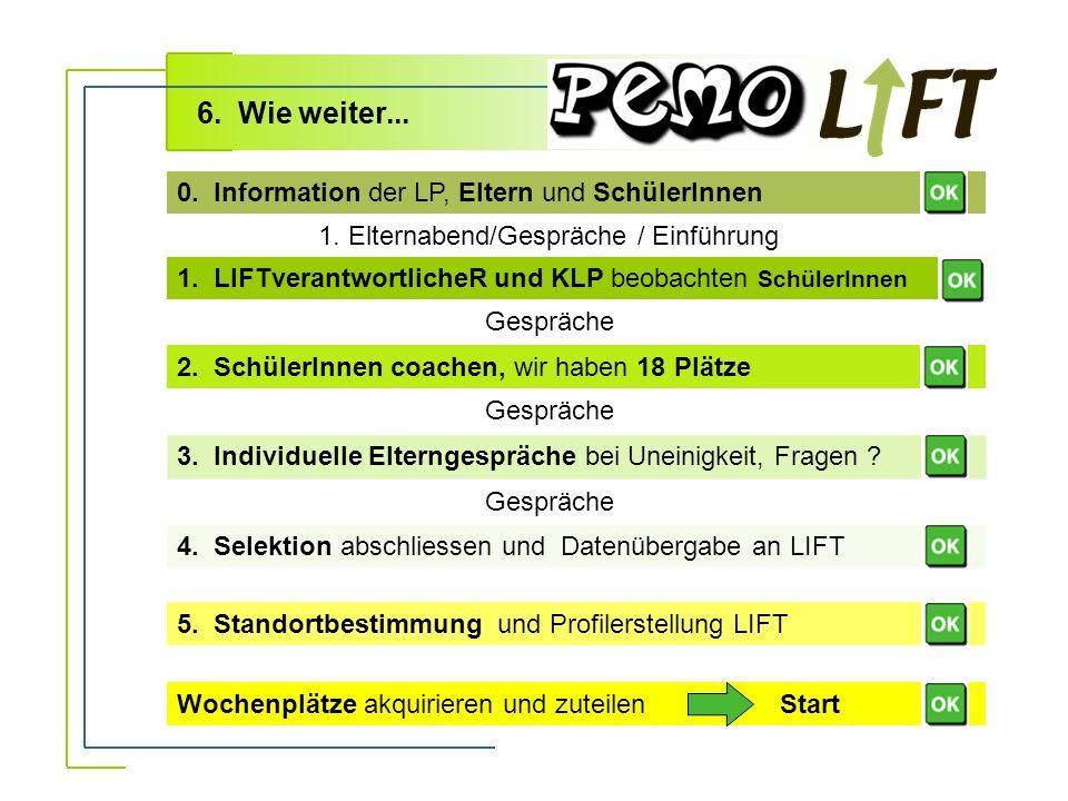6. Wie weiter... 0. Information der LP, Eltern und SchülerInnen 2.