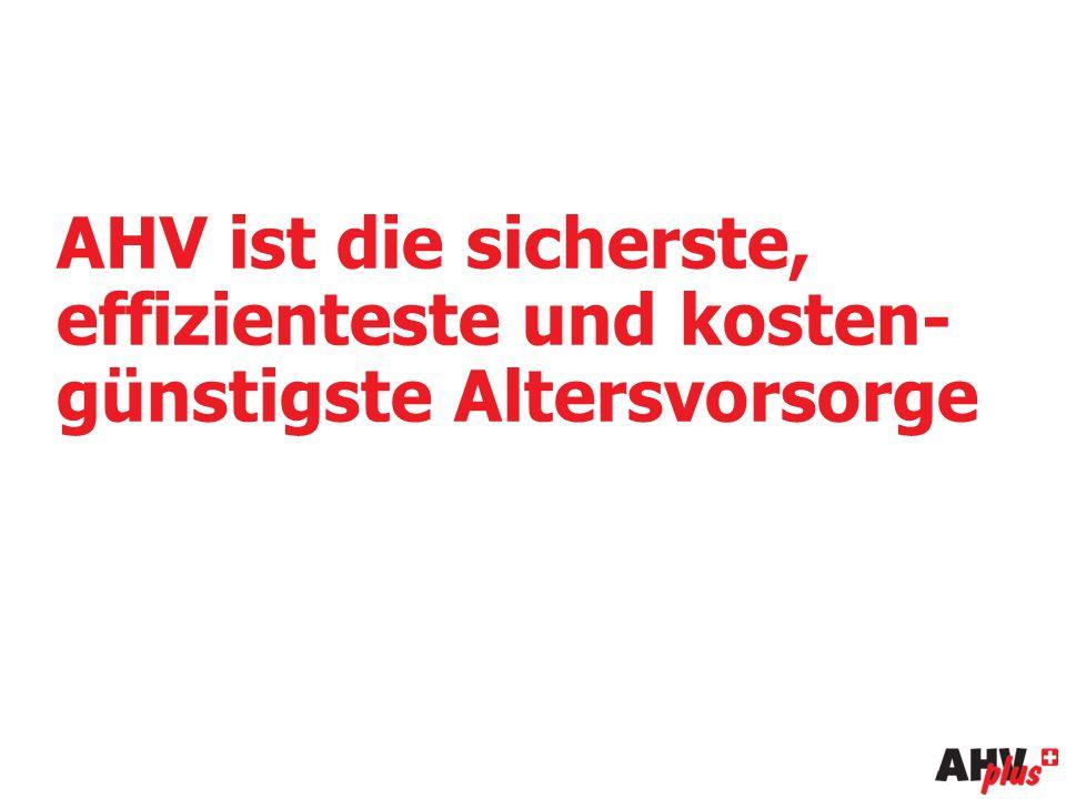 AHV sicherer vor Kapriolen der Finanzmärkte Anlagekapital der beruflichen Vorsorge Anlage und Liquidität im AHV-Ausgleichsfonds 44 Mia.