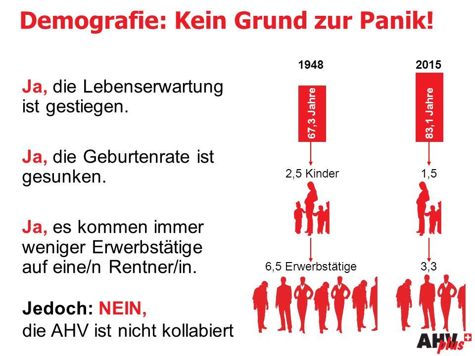 Demografie: Kein Grund zur Panik. Ja, die Lebenserwartung ist gestiegen.