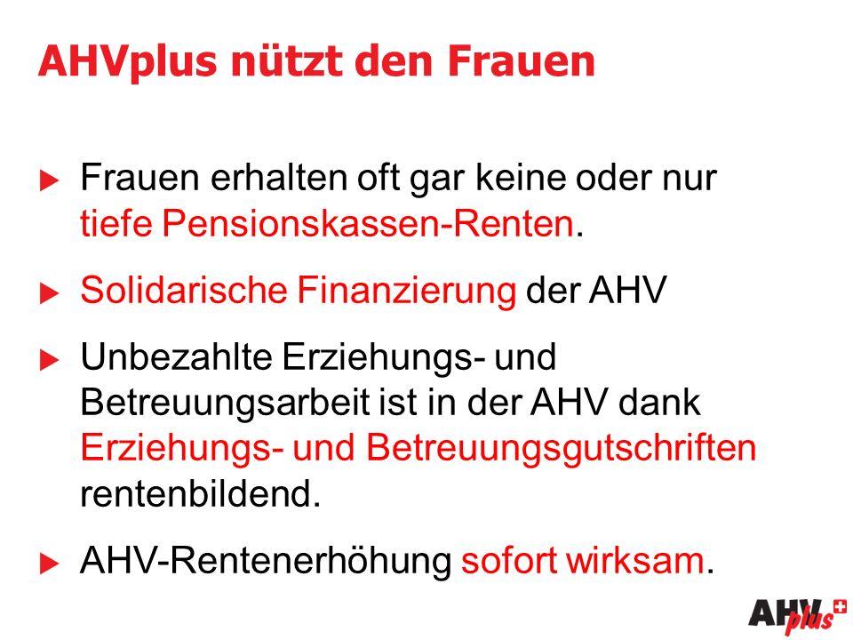 AHVplus nützt den Frauen  Frauen erhalten oft gar keine oder nur tiefe Pensionskassen-Renten.