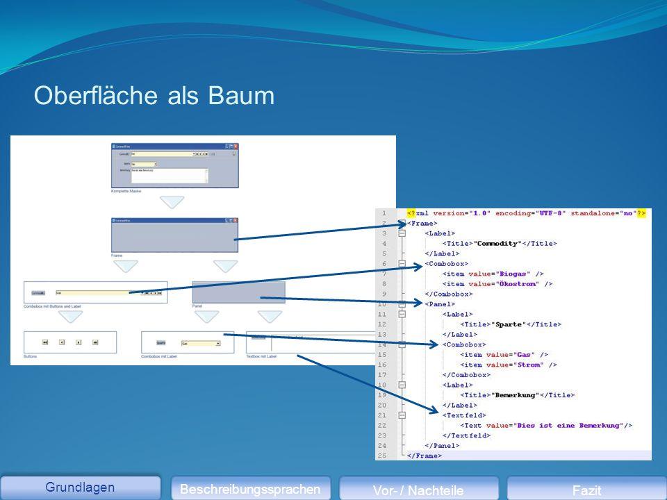 Oberfläche als Baum Grundlagen Beschreibungssprachen Vor- / NachteileFazit