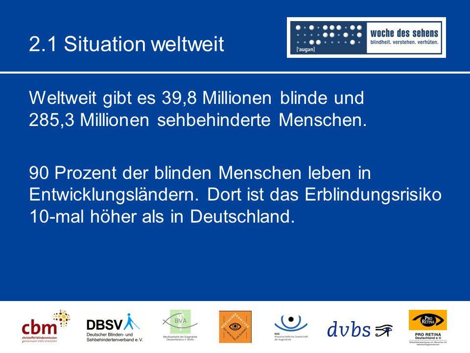 2.1 Situation weltweit Weltweit gibt es 39,8 Millionen blinde und 285,3 Millionen sehbehinderte Menschen.